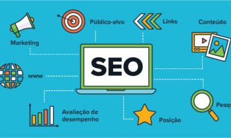 SEO - Website Otimization